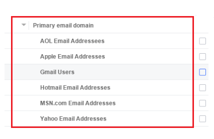 target-people-on-the-basis-of-their-email-service-provider